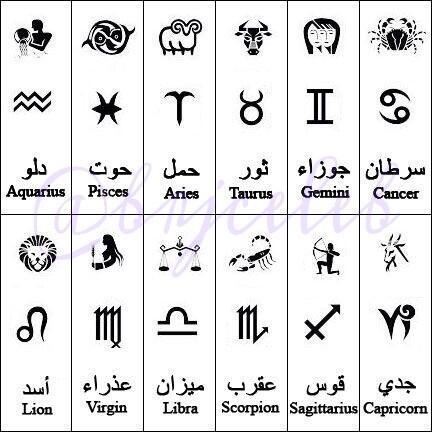 صورة رموز الابراج , صور رموز الابراج الفلكية