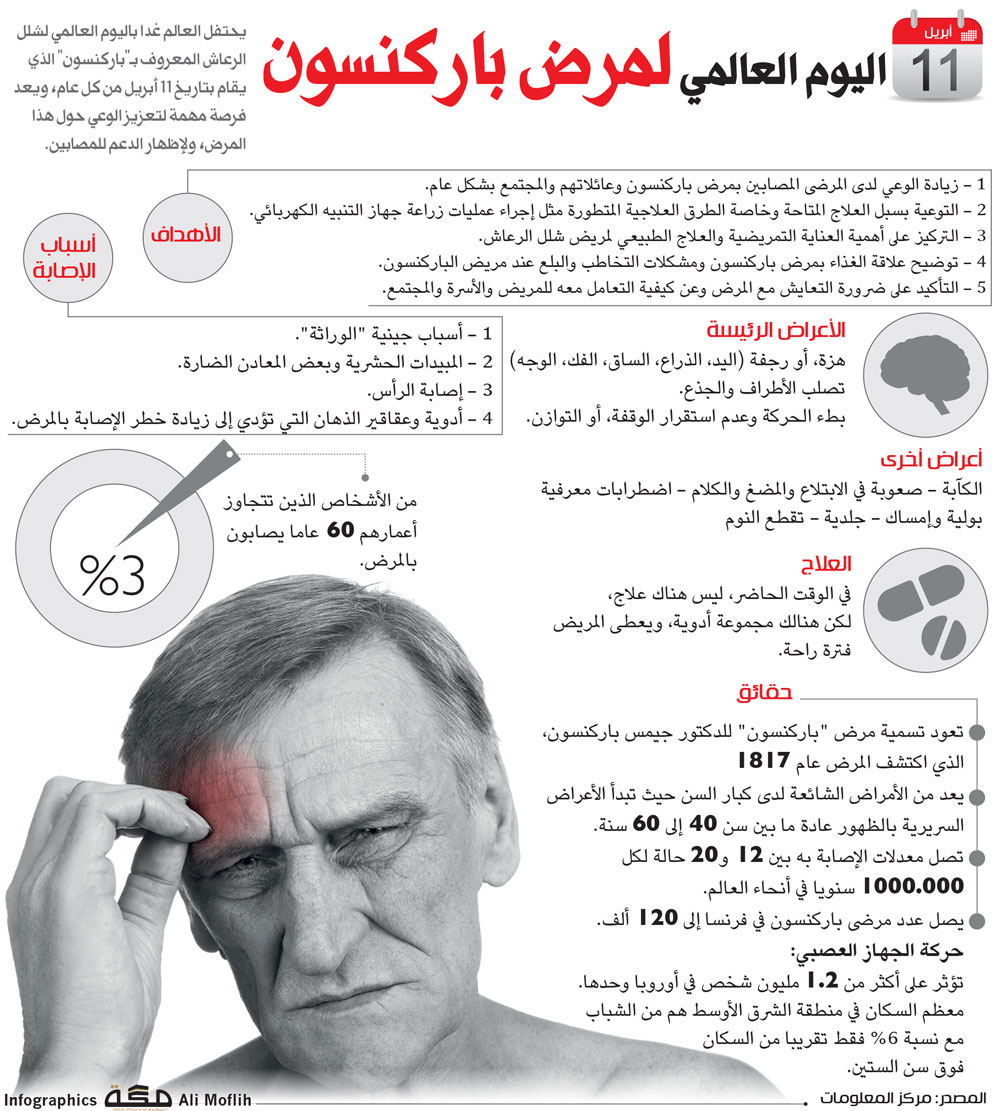 بالصور مرض باركنسون , اعراض مرض باركنسون 2809 1