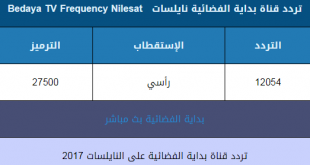 صوره تردد قناة بداية الجديد , ماهو تردد قناه بدايه