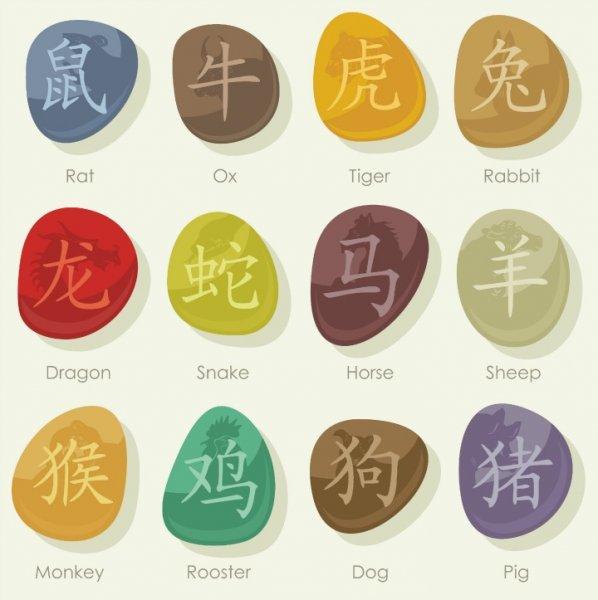 صورة الابراج الصينية , ازاي تعرف برجك الصيني