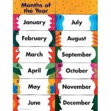 اشهر السنة , شهور السنة بالترتيب