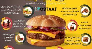 صور طرق تخفيف الوزن , انظمه غذائيه لتنزيل الوزن بسرعه