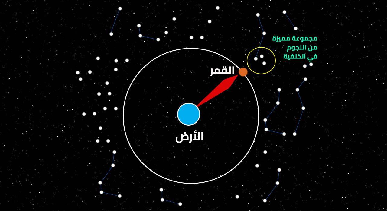 بالصور منازل القمر , طريقة للتعرف على منازل القمر 1680 1