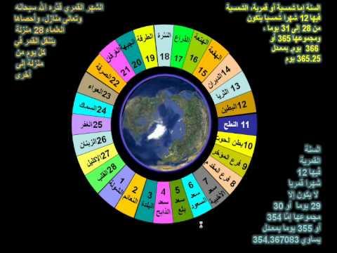 بالصور منازل القمر , طريقة للتعرف على منازل القمر 1680