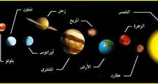 صوره اقرب كوكب الى الارض , معلومات عن اقرب كوكب للارض