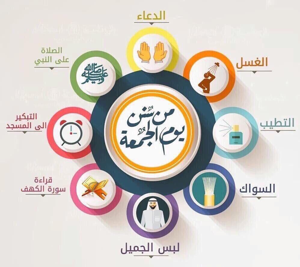 بالصور صباح الجمعه , صور ليوم الجمعه 5892 1