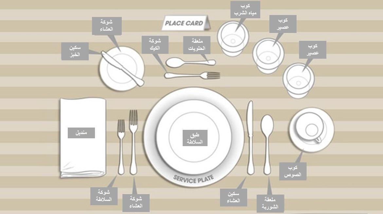 صورة اتيكيت الطعام , الطرق الواجب اتباعها اثناء الطعام