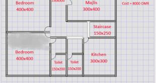 صورة خرائط منازل صغيرة 80 متر , تقسيم المنازل الصغيره بطريقه احترافيه 12351 3 310x165
